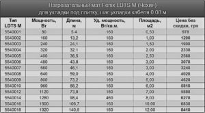 Fenix-LDTS-M_new