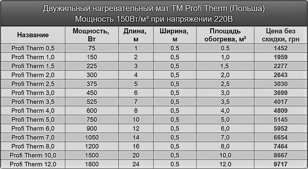 profi-therm-newmat