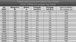 Fenix ADSV10_0320