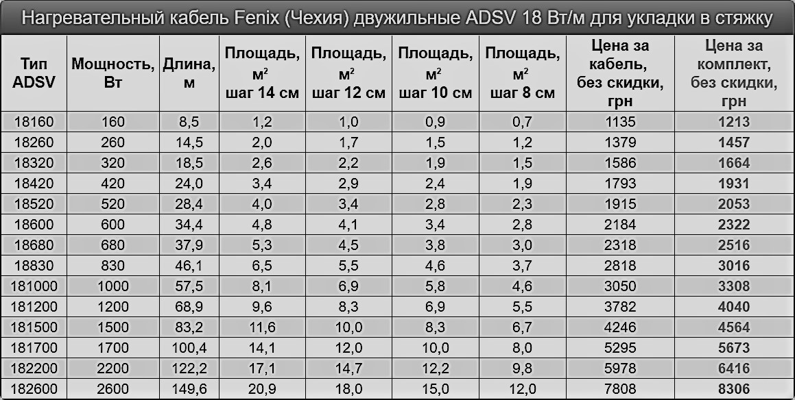 Fenix ADSV18