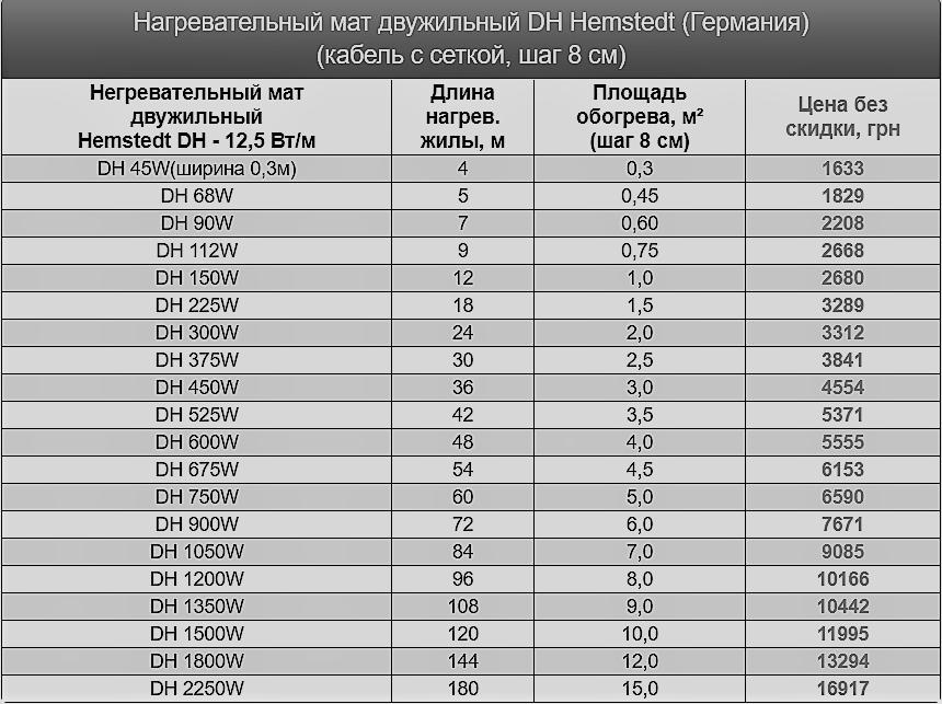 Hemstedt DH 03_20