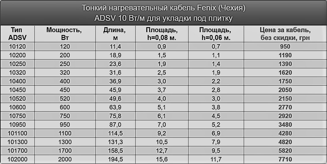 fenix-adsv10_new
